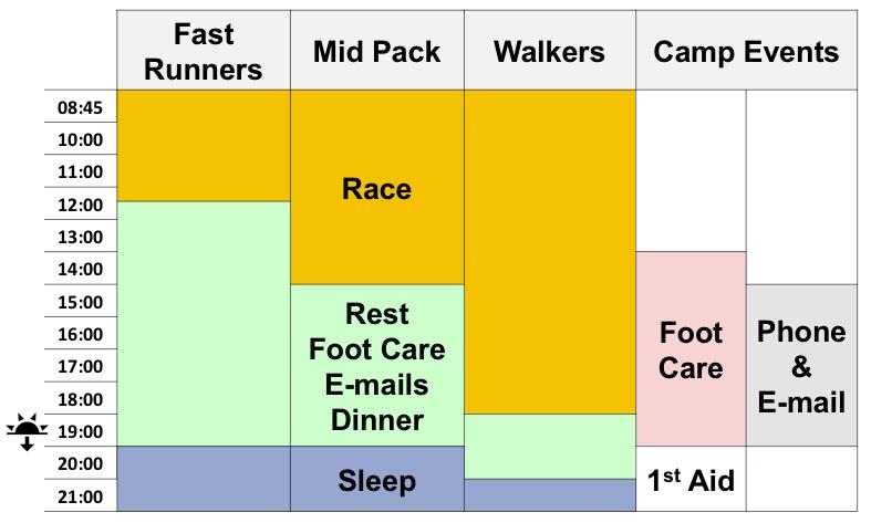 Marathon Des Sables Elisabet Barnes Race Day Schedule